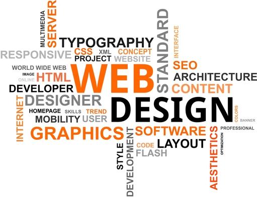 word-cloud-web-design